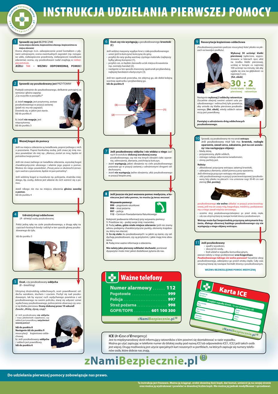 Pierwsza pomoc instrukcja na wypadek